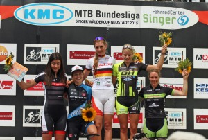 © Team Merida-Schulte